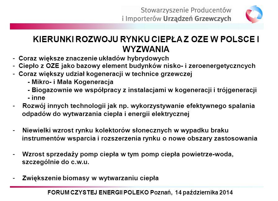 FORUM CZYSTEJ ENERGII POLEKO Poznań, 14 października 2014 KIERUNKI ROZWOJU RYNKU CIEPŁA Z OZE W POLSCE I WYZWANIA - Coraz większe znaczenie układów hy