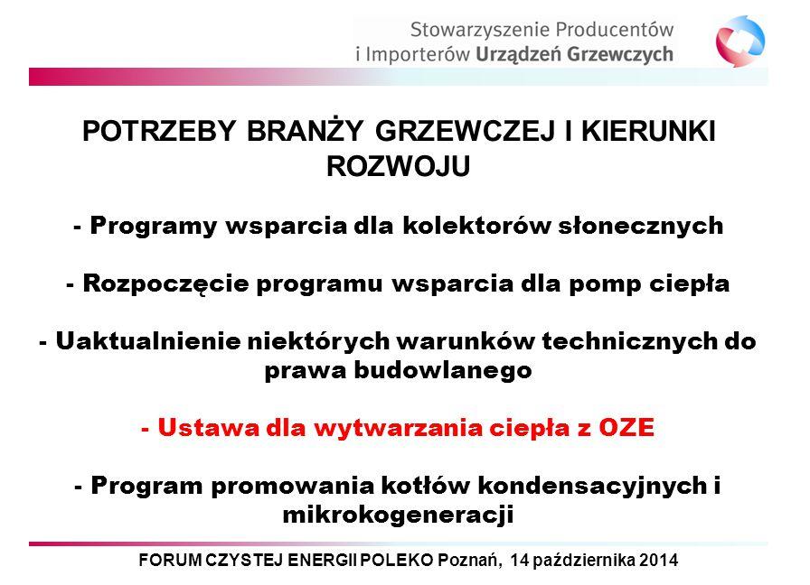 FORUM CZYSTEJ ENERGII POLEKO Poznań, 14 października 2014 POTRZEBY BRANŻY GRZEWCZEJ I KIERUNKI ROZWOJU - Programy wsparcia dla kolektorów słonecznych