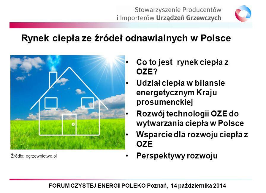 Instalacje do wytwarzania energii elektrycznej i ciepła przy zastosowaniu biomasy lub biogazu uzyskiwanego w procesie fermentacji metanowej Elektrownie wodne Elektrownie wiatrowe Produkcja biopaliw albo innych paliw odnawialnych Kolektory słoneczne i ogniwa fotowoltaiczne Pompy ciepła i urządzenia wykorzystujące ciepło otoczenia lub z wnętrza Ziemi FORUM CZYSTEJ ENERGII POLEKO Poznań, 14 października 2014 Ciepło wśród źródeł odnawialnych w Polsce Źródło: ogrzewnictwo.pl