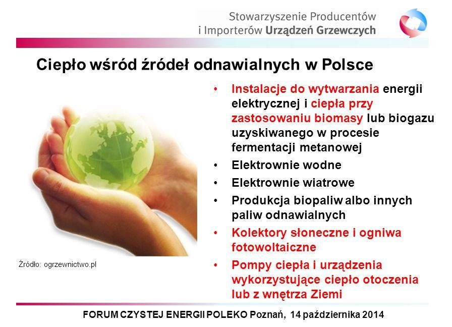 FORUM CZYSTEJ ENERGII POLEKO Poznań, 14 października 2014 KIERUNKI ROZWOJU CIEPŁA Z OZE W POLSCE Źródło: IEO