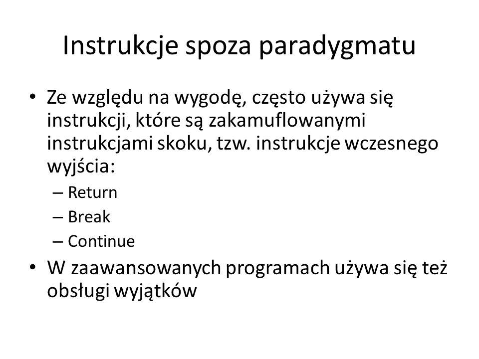 Instrukcje spoza paradygmatu Ze względu na wygodę, często używa się instrukcji, które są zakamuflowanymi instrukcjami skoku, tzw. instrukcje wczesnego