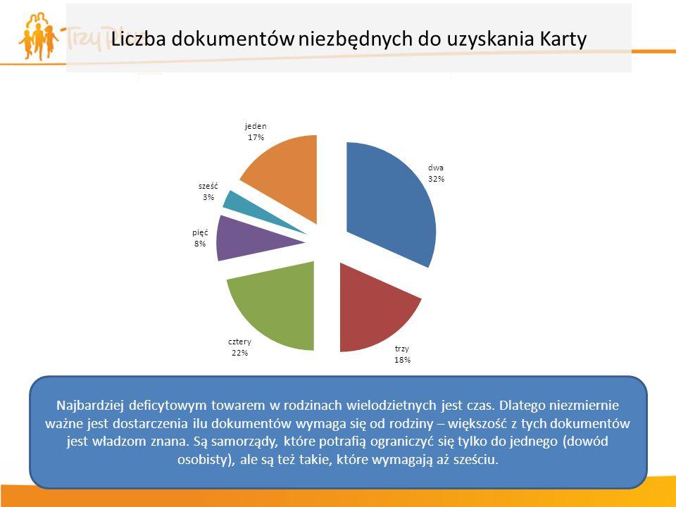 Liczba dokumentów niezbędnych do uzyskania Karty Najbardziej deficytowym towarem w rodzinach wielodzietnych jest czas. Dlatego niezmiernie ważne jest