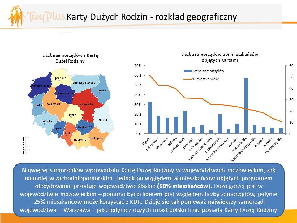 Karty Dużych Rodzin - rozkład geograficzny Najwięcej samorządów wprowadziło Kartę Dużej Rodziny w województwach mazowieckim, zaś najmniej w zachodniop