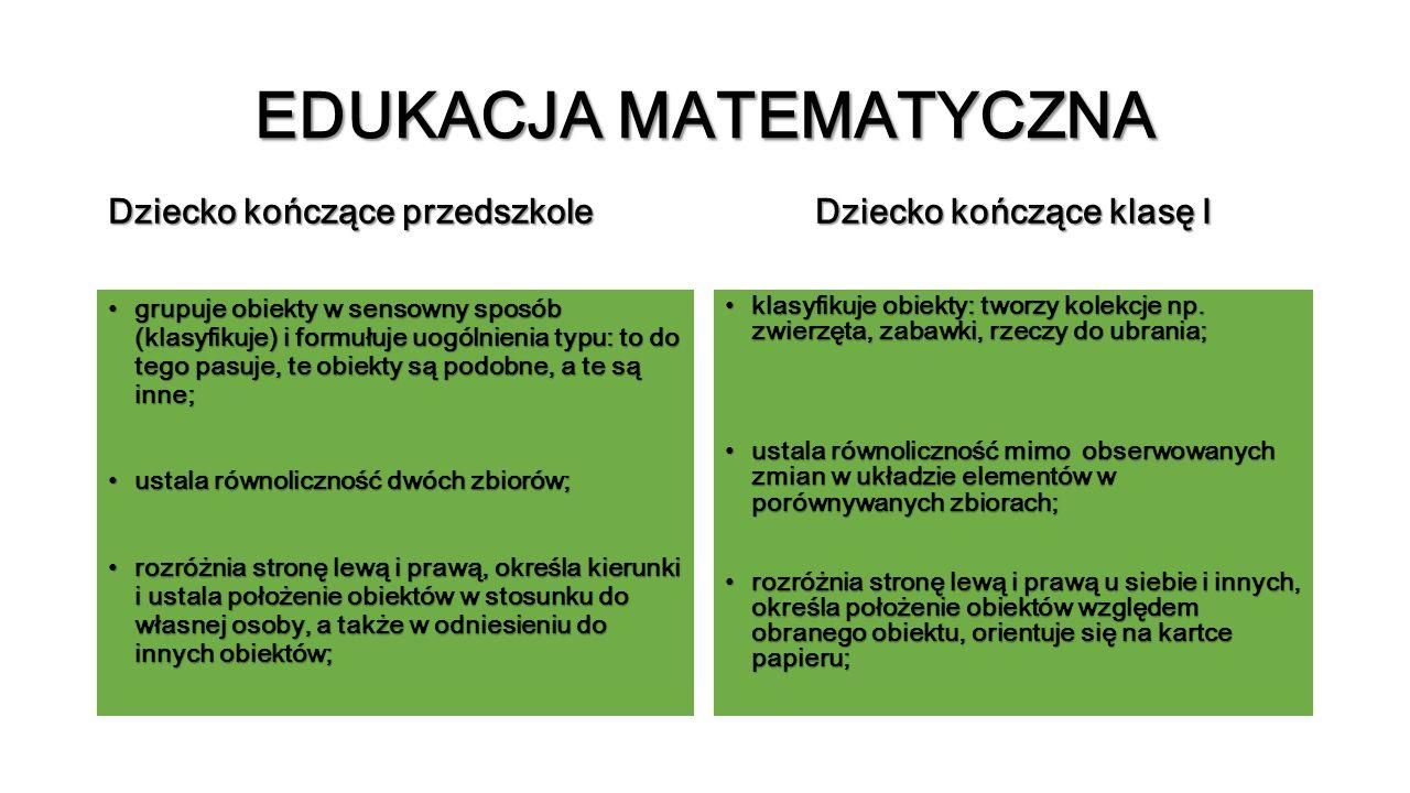 EDUKACJA MATEMATYCZNA Dziecko kończące przedszkole grupuje obiekty w sensowny sposób (klasyfikuje) i formułuje uogólnienia typu: to do tego pasuje, te obiekty są podobne, a te są inne;grupuje obiekty w sensowny sposób (klasyfikuje) i formułuje uogólnienia typu: to do tego pasuje, te obiekty są podobne, a te są inne; ustala równoliczność dwóch zbiorów;ustala równoliczność dwóch zbiorów; rozróżnia stronę lewą i prawą, określa kierunki i ustala położenie obiektów w stosunku do własnej osoby, a także w odniesieniu do innych obiektów;rozróżnia stronę lewą i prawą, określa kierunki i ustala położenie obiektów w stosunku do własnej osoby, a także w odniesieniu do innych obiektów; Dziecko kończące klasę I klasyfikuje obiekty: tworzy kolekcje np.