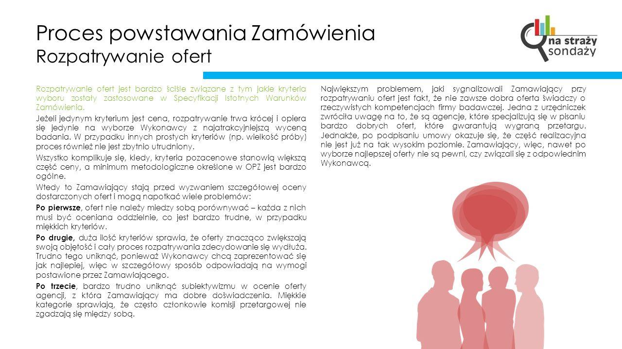 Proces powstawania Zamówienia Rozpatrywanie ofert Rozpatrywanie ofert jest bardzo ściśle związane z tym jakie kryteria wyboru zostały zastosowane w Specyfikacji Istotnych Warunków Zamówienia.