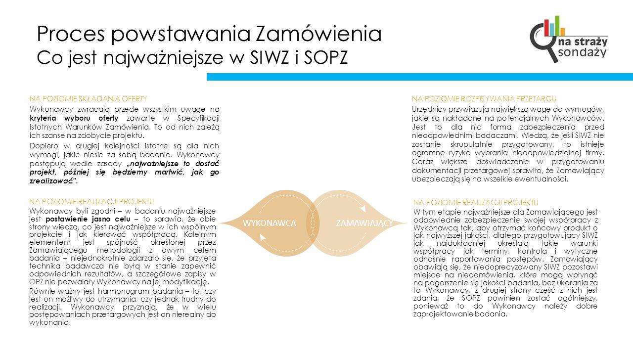 Proces powstawania Zamówienia Co jest najważniejsze w SIWZ i SOPZ NA POZIOMIE ROZPISYWANIA PRZETARGU Urzędnicy przywiązują największą wagę do wymogów, jakie są nakładane na potencjalnych Wykonawców.