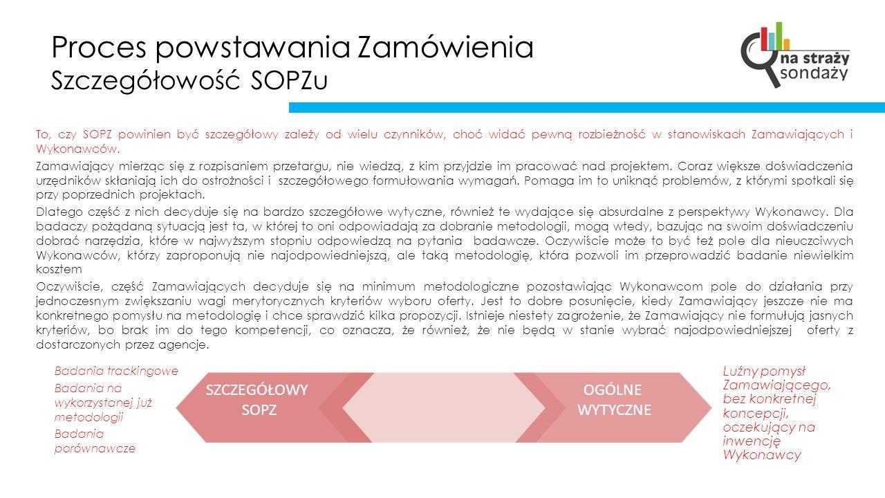 Proces powstawania Zamówienia Szczegółowość SOPZu To, czy SOPZ powinien być szczegółowy zależy od wielu czynników, choć widać pewną rozbieżność w stanowiskach Zamawiających i Wykonawców.