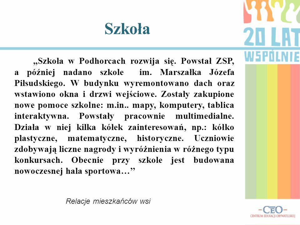 """Szkoła """"Szkoła w Podhorcach rozwija się.Powstał ZSP, a później nadano szkole im."""