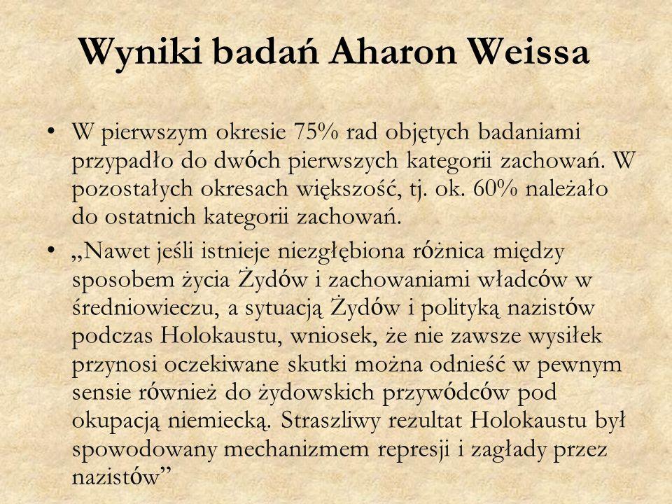 Wyniki badań Aharon Weissa W pierwszym okresie 75% rad objętych badaniami przypadło do dw ó ch pierwszych kategorii zachowań.