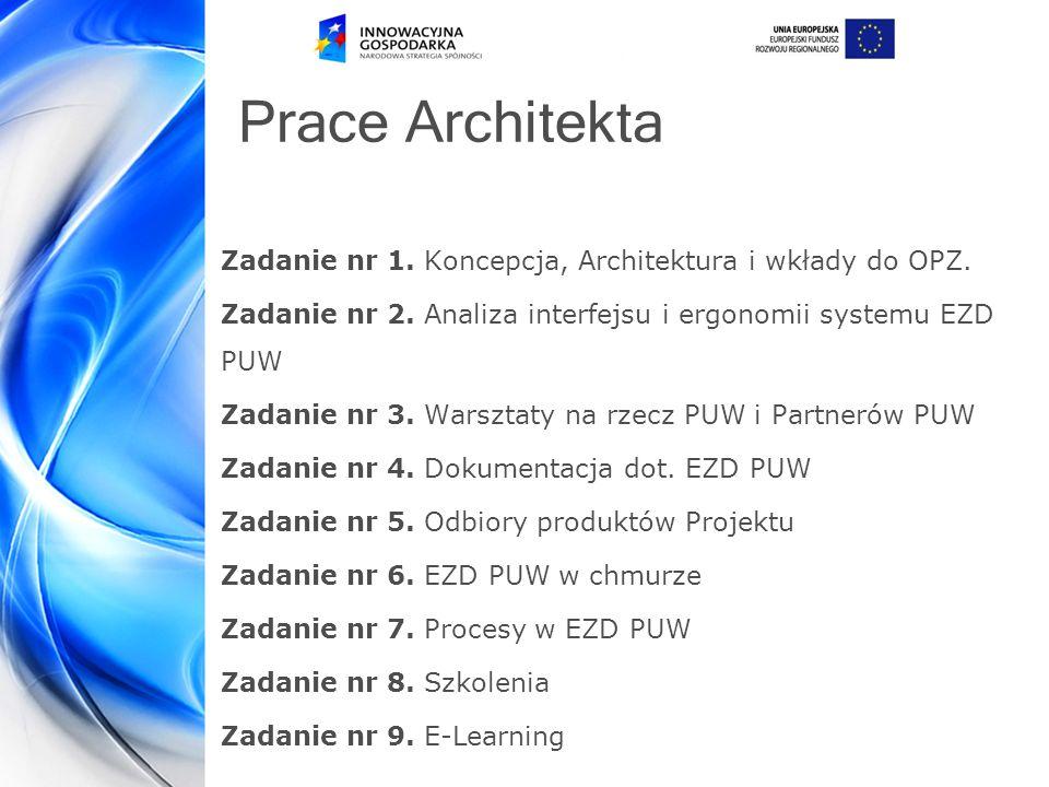 Prace Architekta Zadanie nr 1.Koncepcja, Architektura i wkłady do OPZ.