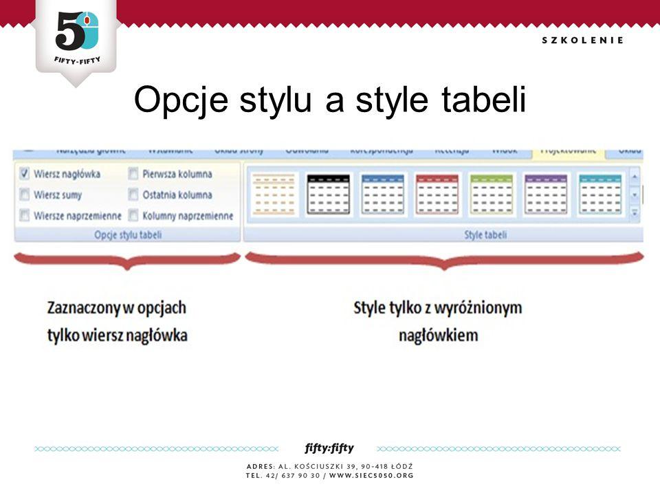Opcje stylu a style tabeli