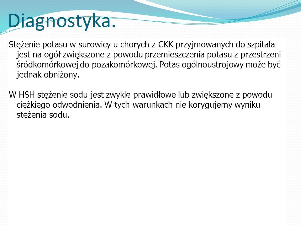 Diagnostyka.