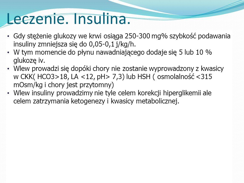 Leczenie.Insulina.