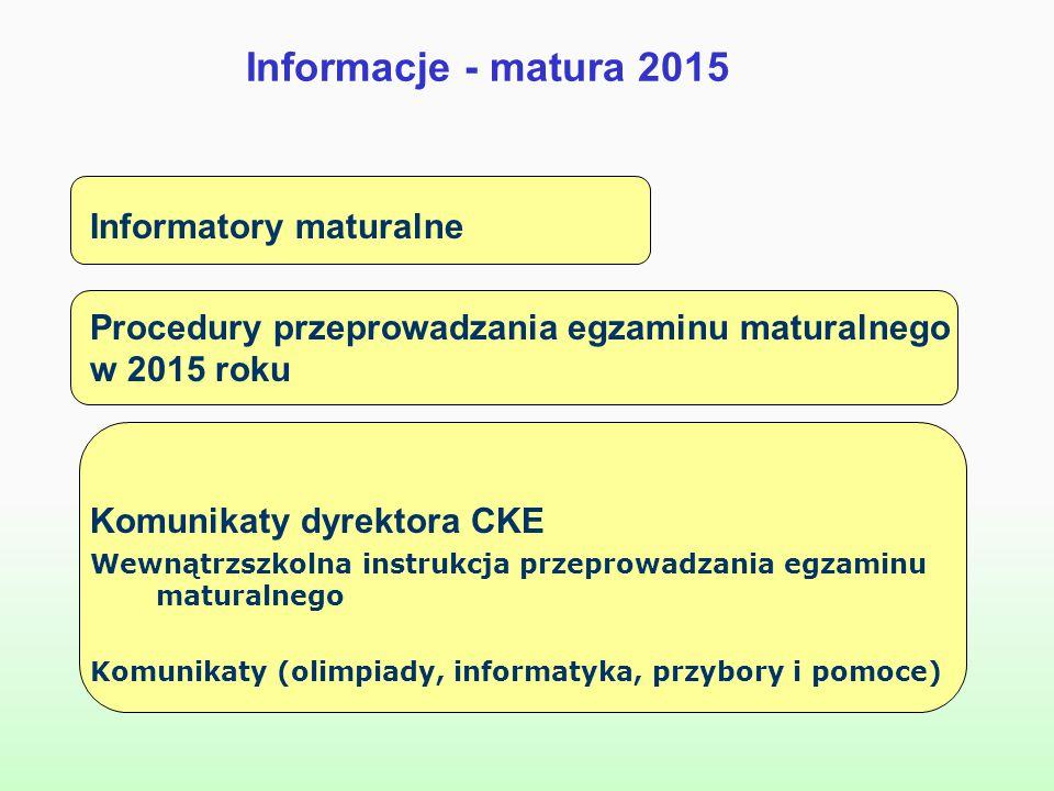 Informacje - matura 2015 Informatory maturalne Procedury przeprowadzania egzaminu maturalnego w 2015 roku Komunikaty dyrektora CKE Wewnątrzszkolna instrukcja przeprowadzania egzaminu maturalnego Komunikaty (olimpiady, informatyka, przybory i pomoce)