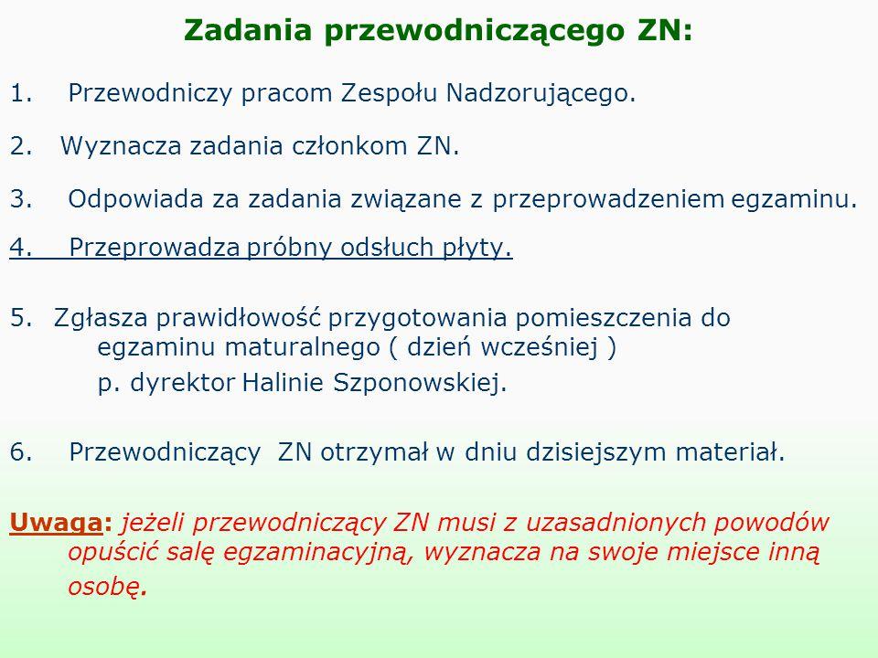 Zadania przewodniczącego ZN: 1.Przewodniczy pracom Zespołu Nadzorującego.