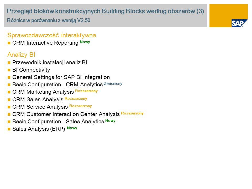 Przegląd bloków konstrukcyjnych Building Blocks według obszarów (3) Różnice w porównaniu z wersją V2.50 Sprawozdawczość interaktywna CRM Interactive R