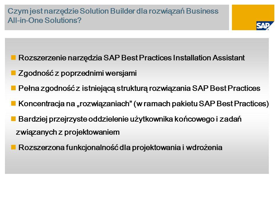 Czym jest narzędzie Solution Builder dla rozwiązań Business All-in-One Solutions.