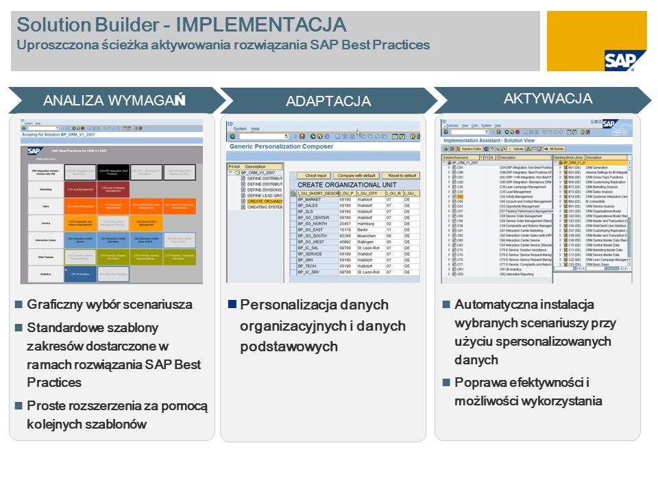 Solution Builder - IMPLEMENTACJA Uproszczona ścieżka aktywowania rozwiązania SAP Best Practices ANALIZA WYMAGA Ń AKTYWACJA ADAPTACJA Graficzny wybór scenariusza Standardowe szablony zakresów dostarczone w ramach rozwiązania SAP Best Practices Proste rozszerzenia za pomocą kolejnych szablonów Personalizacja danych organizacyjnych i danych podstawowych Automatyczna instalacja wybranych scenariuszy przy użyciu spersonalizowanych danych Poprawa efektywności i możliwości wykorzystania