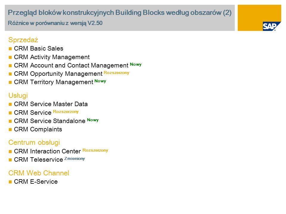Przegląd bloków konstrukcyjnych Building Blocks według obszarów (3) Różnice w porównaniu z wersją V2.50 Sprawozdawczość interaktywna CRM Interactive Reporting Nowy Analizy BI Przewodnik instalacji analiz BI BI Connectivity General Settings for SAP BI Integration Basic Configuration - CRM Analytics Zmieniony CRM Marketing Analysis Rozszerzony CRM Sales Analysis Rozszerzony CRM Service Analysis Rozszerzony CRM Customer Interaction Center Analysis Rozszerzony Basic Configuration - Sales Analytics Nowy Sales Analysis (ERP) Nowy
