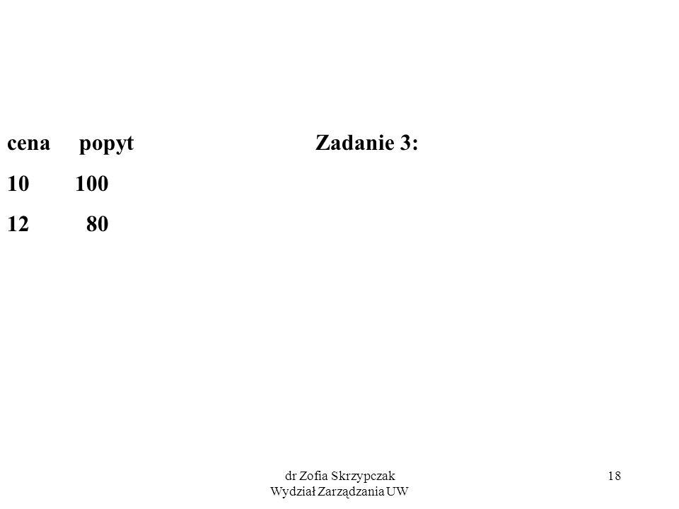 dr Zofia Skrzypczak Wydział Zarządzania UW 18 cena popyt Zadanie 3: 10 100 12 80