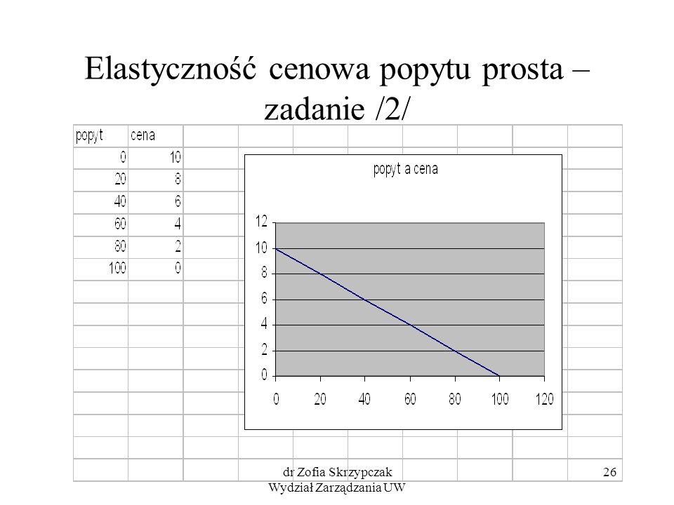 dr Zofia Skrzypczak Wydział Zarządzania UW 26 Elastyczność cenowa popytu prosta – zadanie /2/