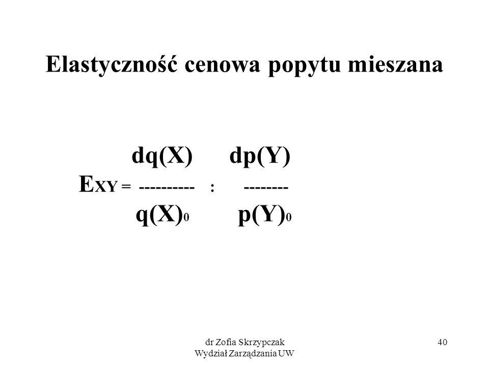 dr Zofia Skrzypczak Wydział Zarządzania UW 40 Elastyczność cenowa popytu mieszana dq(X) dp(Y) E XY = ---------- : -------- q(X) 0 p(Y) 0
