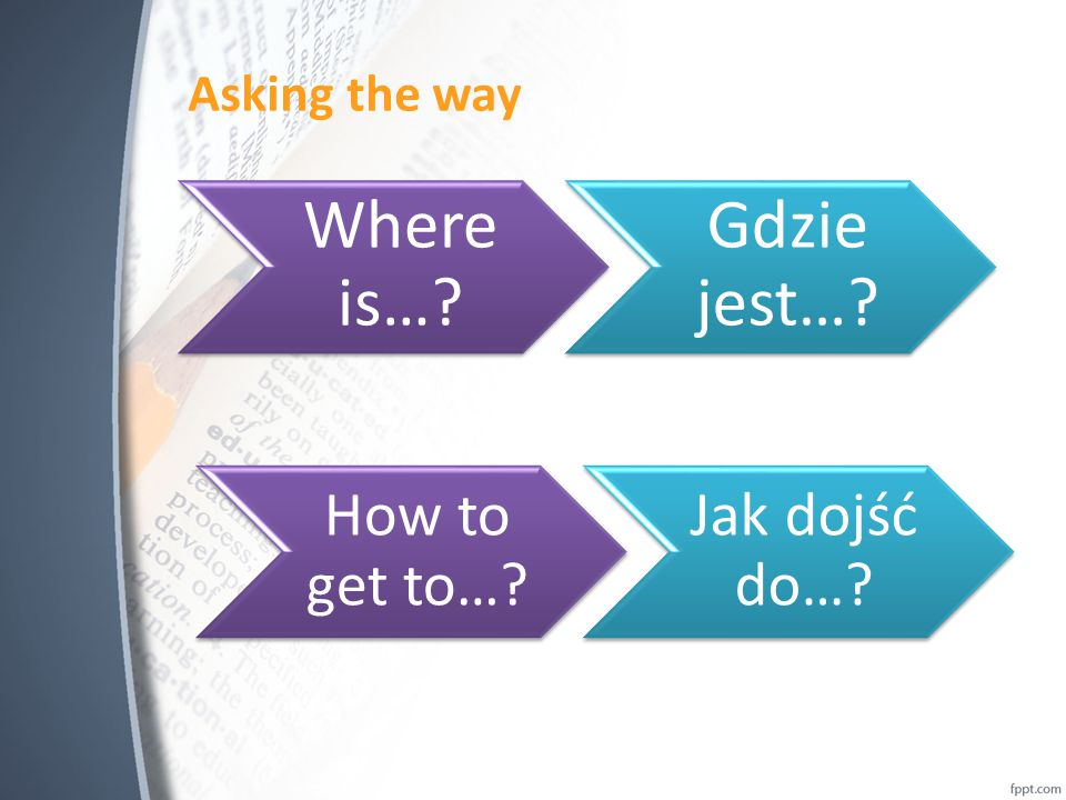 Asking the way Where is… Gdzie jest… How to get to… Jak dojść do…