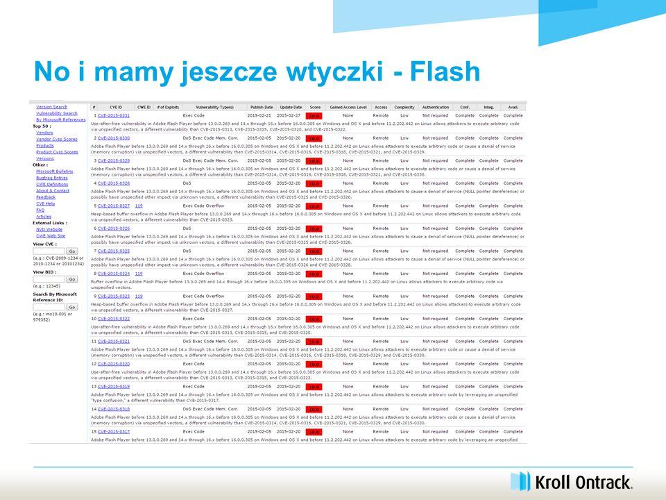 No i mamy jeszcze wtyczki - Flash