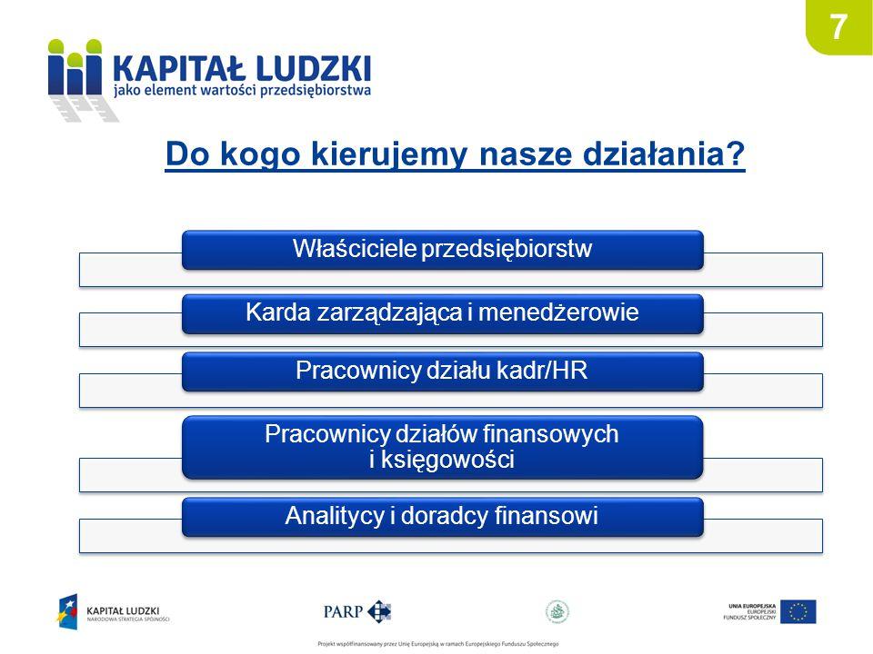 Do kogo kierujemy nasze działania? 7 Właściciele przedsiębiorstwKarda zarządzająca i menedżerowiePracownicy działu kadr/HR Pracownicy działów finansow