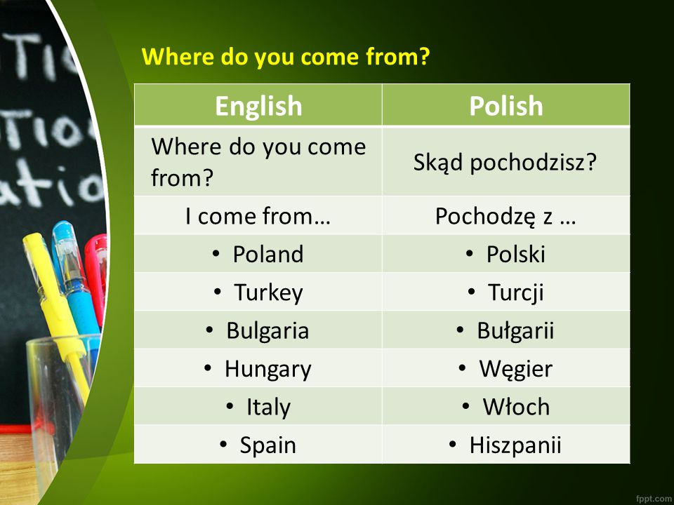Where do you come from . EnglishPolish Where do you come from.