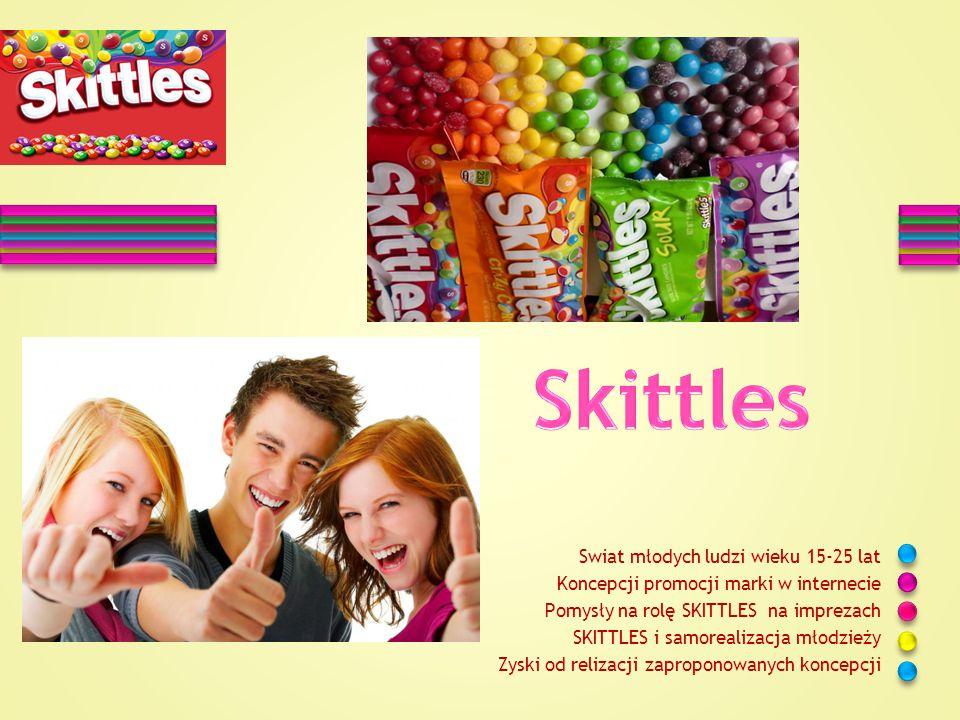Swiat młodych ludzi wieku 15-25 lat Koncepcji promocji marki w internecie Pomysły na rolę SKITTLES na imprezach SKITTLES i samorealizacja młodzieży Zyski od relizacji zaproponowanych koncepcji