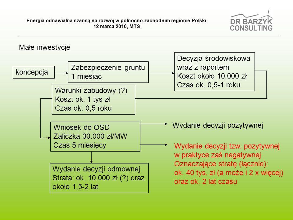 koncepcja Decyzja środowiskowa wraz z raportem Koszt około 10.000 zł Czas ok.