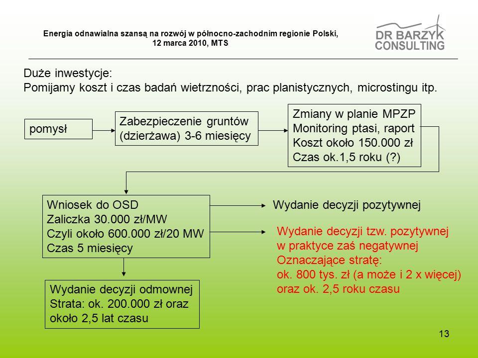 13 pomysł Zmiany w planie MPZP Monitoring ptasi, raport Koszt około 150.000 zł Czas ok.1,5 roku (?) Zabezpieczenie gruntów (dzierżawa) 3-6 miesięcy Wniosek do OSD Zaliczka 30.000 zł/MW Czyli około 600.000 zł/20 MW Czas 5 miesięcy Wydanie decyzji pozytywnej Wydanie decyzji tzw.
