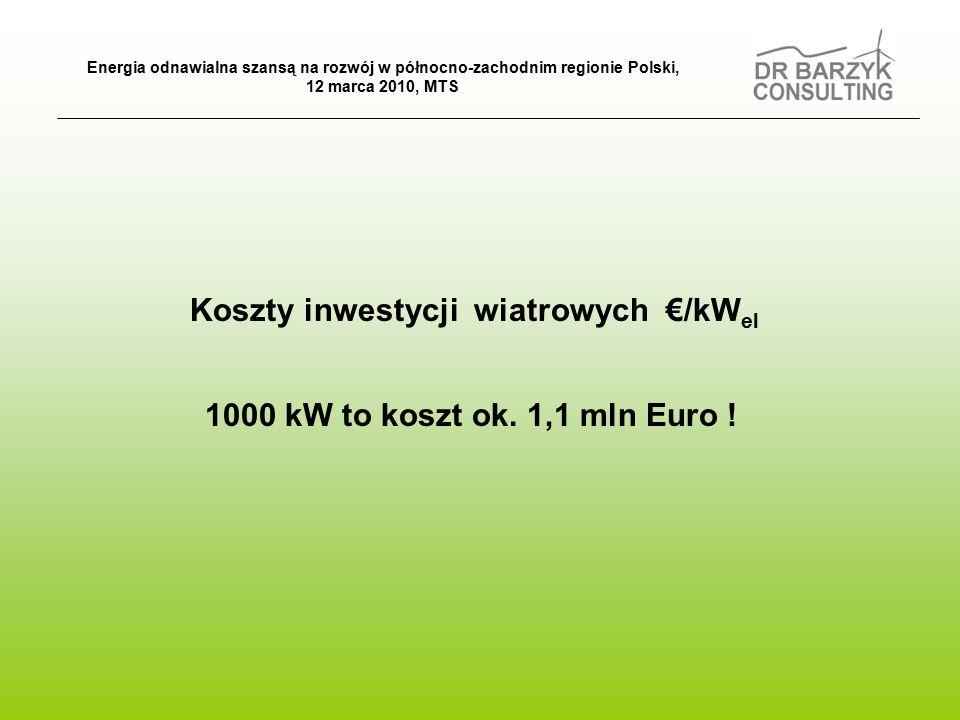 Koszty inwestycji wiatrowych €/kW el 1000 kW to koszt ok.