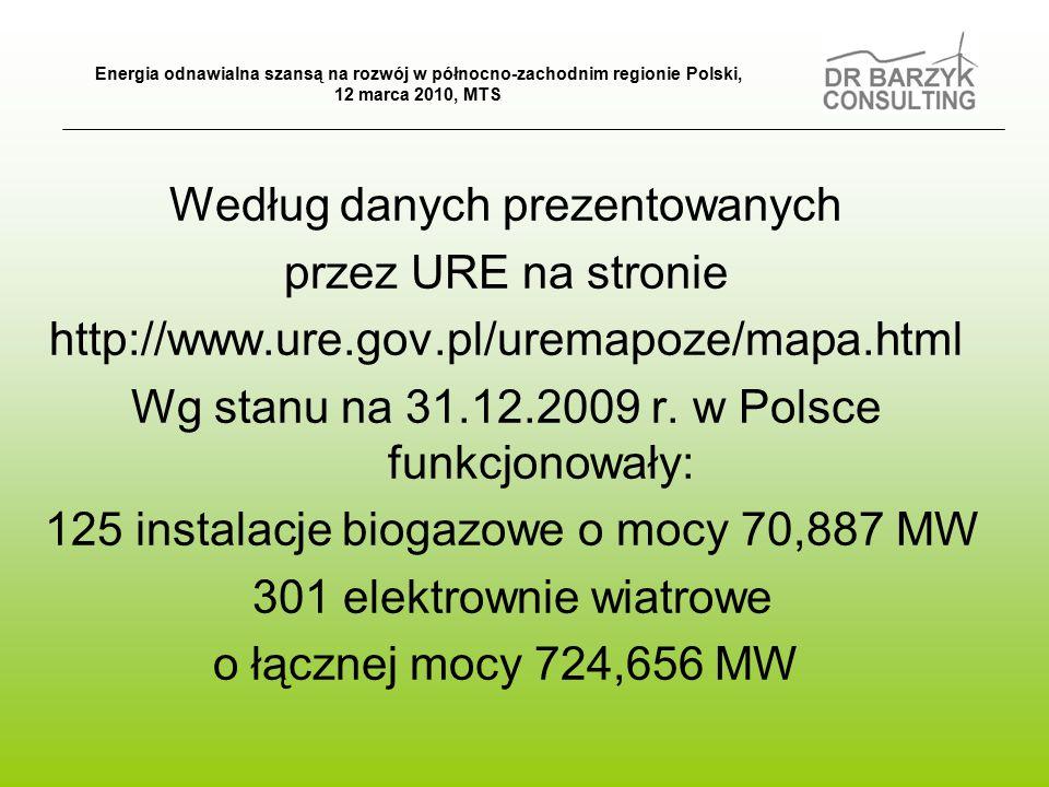 Według danych prezentowanych przez URE na stronie http://www.ure.gov.pl/uremapoze/mapa.html Wg stanu na 31.12.2009 r.