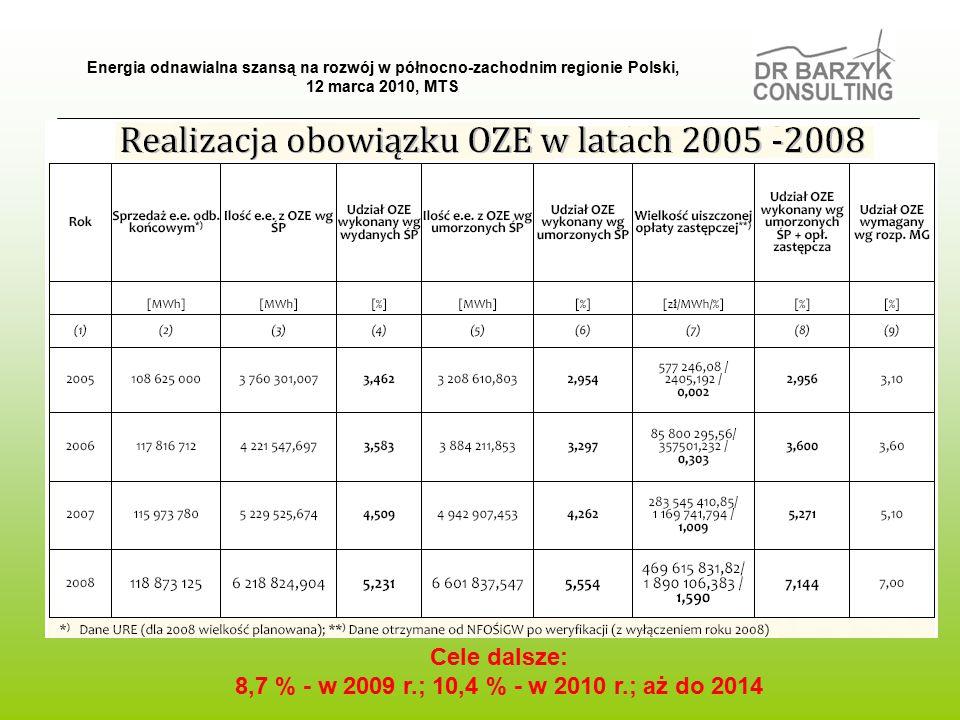 Cele dalsze: 8,7 % - w 2009 r.; 10,4 % - w 2010 r.; aż do 2014 Energia odnawialna szansą na rozwój w północno-zachodnim regionie Polski, 12 marca 2010, MTS