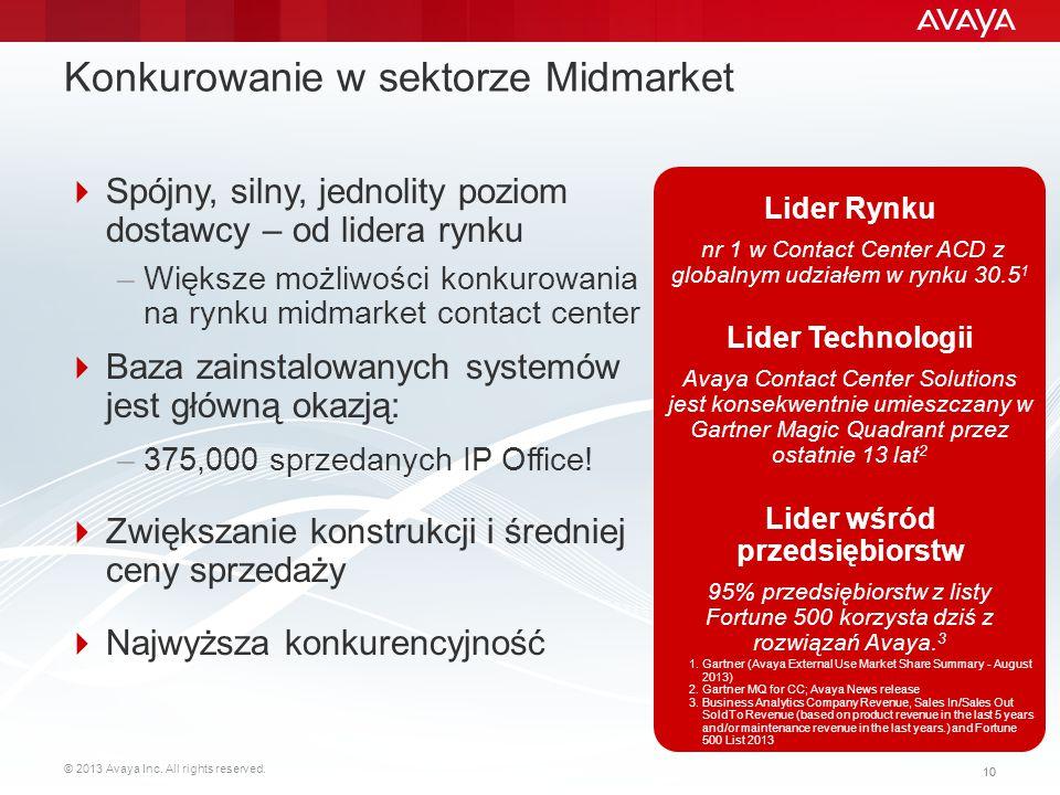© 2013 Avaya Inc. All rights reserved. 10 Konkurowanie w sektorze Midmarket  Spójny, silny, jednolity poziom dostawcy – od lidera rynku –Większe możl