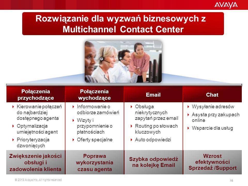 © 2013 Avaya Inc. All rights reserved. 16 Połączenia przychodzące Połączenia wychodzące EmailChat  Kierowanie połączeń do najbardziej dostępnego agen