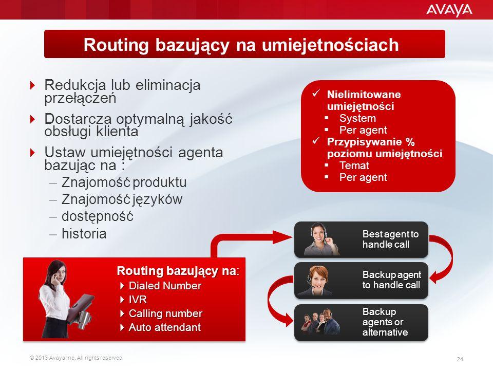 © 2013 Avaya Inc. All rights reserved. 24 Routing bazujący na umiejetnościach  Redukcja lub eliminacja przełączeń  Dostarcza optymalną jakość obsług