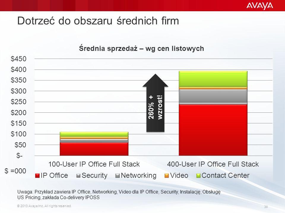 © 2013 Avaya Inc. All rights reserved. 38 Dotrzeć do obszaru średnich firm 260% + wzrost! (scale x 1,000) Uwaga: Przykład zawiera IP Office, Networkin