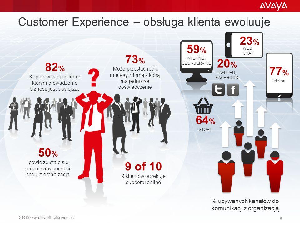 © 2013 Avaya Inc. All rights reserved. 8 % używanych kanałów do komunikacji z organizacją WEB CHAT Customer Experience – obsługa klienta ewoluuje