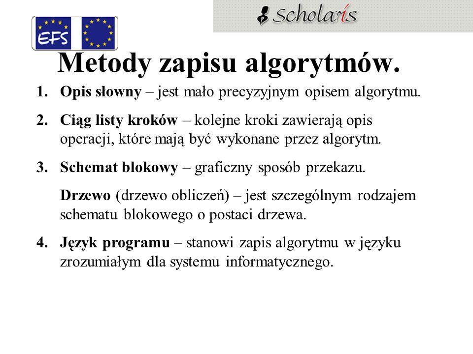 Metody zapisu algorytmów. 1.Opis słowny – jest mało precyzyjnym opisem algorytmu. 2.Ciąg listy kroków – kolejne kroki zawierają opis operacji, które m