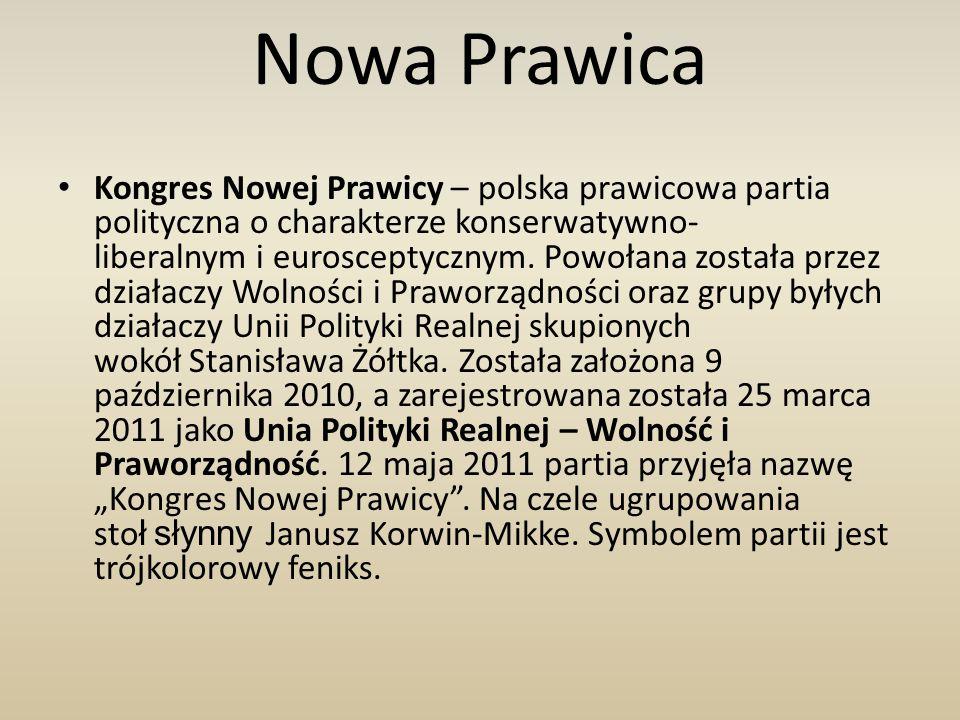 Nowa Prawica Kongres Nowej Prawicy – polska prawicowa partia polityczna o charakterze konserwatywno- liberalnym i eurosceptycznym.