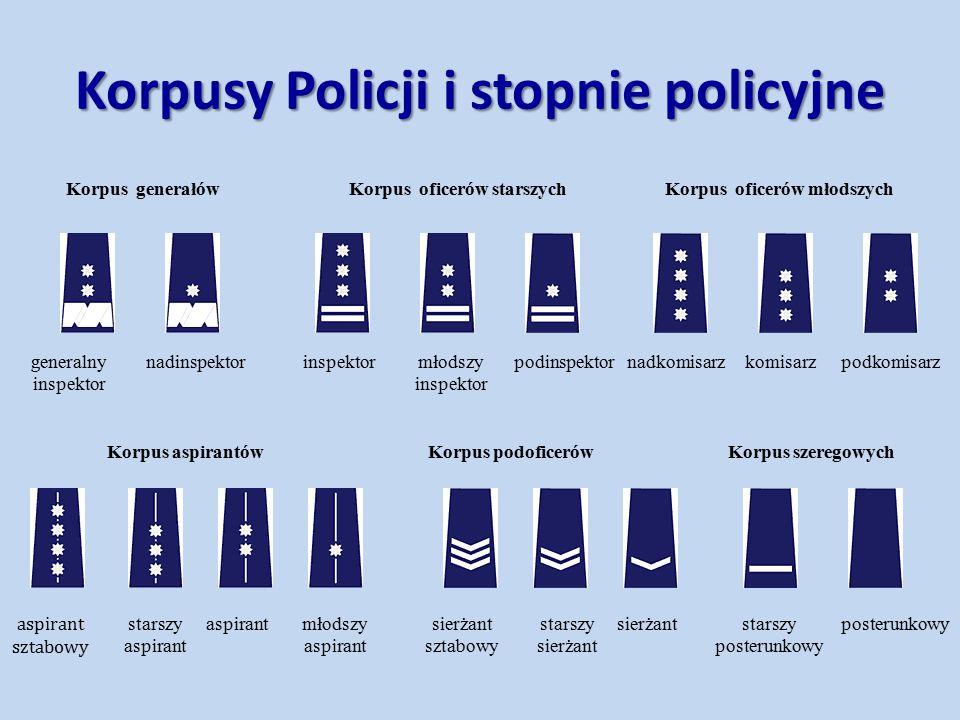 Korpusy Policji i stopnie policyjne Korpus szeregowychKorpus podoficerówKorpus aspirantów posterunkow y sierżantstarszy posterunkowy starszy sierżant