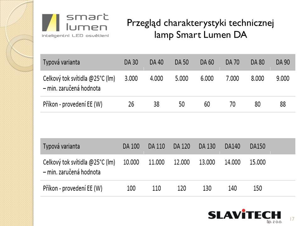 17 Przegląd charakterystyki technicznej lamp Smart Lumen DA