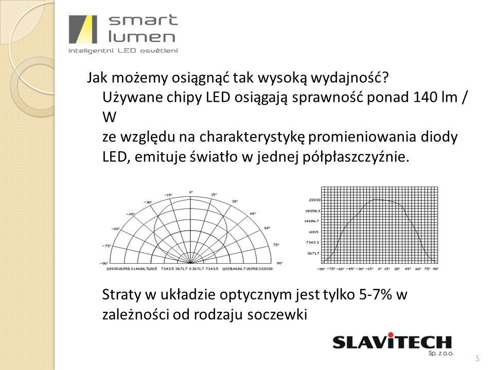 """Średnia wydajność lampy wynosi 90%, a więc skuteczność oprawy = 140 x 0,9 x 0,93 = 117 lm / W - Dzięki wysokiej jakości optyki (soczewki są ręcznie kształtowane i polerowane), jesteśmy w stanie """"dobrać optymalny strumień światła dla indywidualnych potrzeb."""