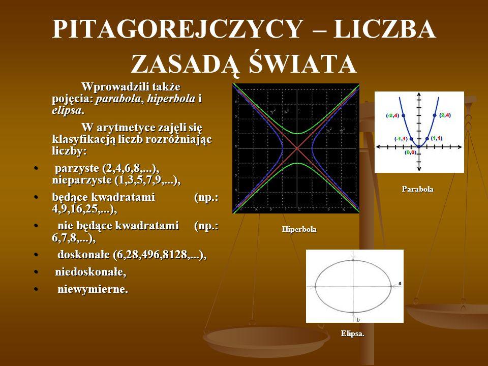 PITAGOREJCZYCY – LICZBA ZASADĄ ŚWIATA Wprowadzili także pojęcia: parabola, hiperbola i elipsa. W arytmetyce zajęli się klasyfikacją liczb rozróżniając