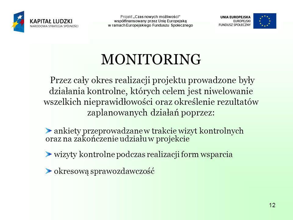 """12 Projekt """"Czas nowych możliwości współfinansowany przez Unię Europejską w ramach Europejskiego Funduszu Społecznego MONITORING Przez cały okres realizacji projektu prowadzone były działania kontrolne, których celem jest niwelowanie wszelkich nieprawidłowości oraz określenie rezultatów zaplanowanych działań poprzez: ankiety przeprowadzane w trakcie wizyt kontrolnych oraz na zakończenie udziału w projekcie wizyty kontrolne podczas realizacji form wsparcia okresową sprawozdawczość"""