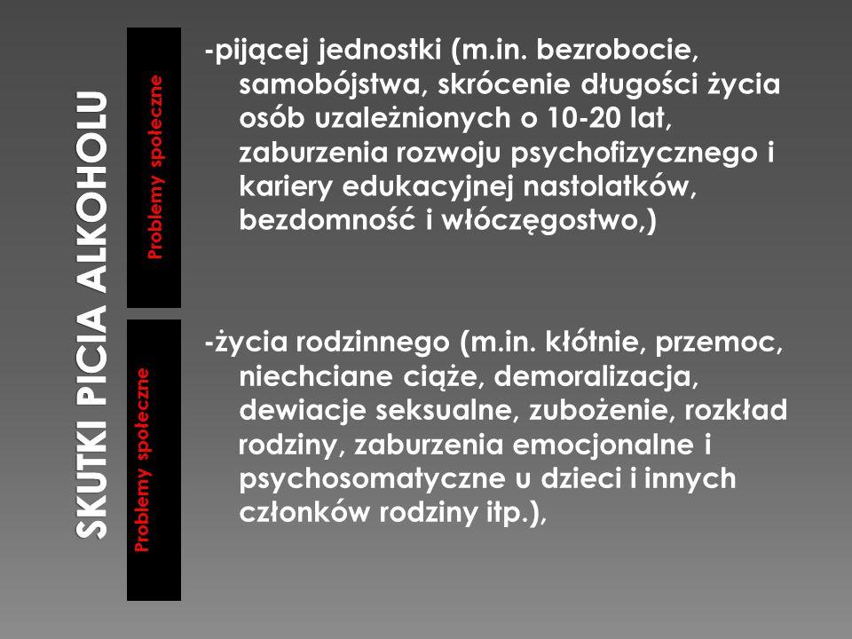Problemy społeczne -pijącej jednostki (m.in. bezrobocie, samobójstwa, skrócenie długości życia osób uzależnionych o 10-20 lat, zaburzenia rozwoju psyc