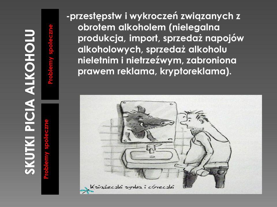 Problemy społeczne -przestępstw i wykroczeń związanych z obrotem alkoholem (nielegalna produkcja, import, sprzedaż napojów alkoholowych, sprzedaż alko